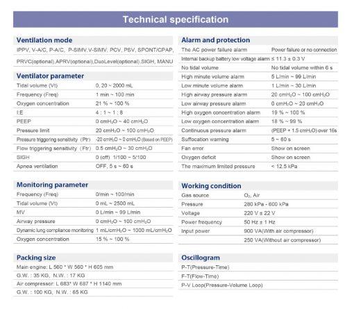 respirator technical info